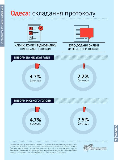 Новости пенсионной реформы в 2016