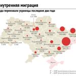 вынужденные переселенцы, данные на февраль 2016 года