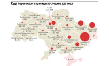 Вынужденные переселенцы в Украине: проблемы, перспективы решения и пути адаптации