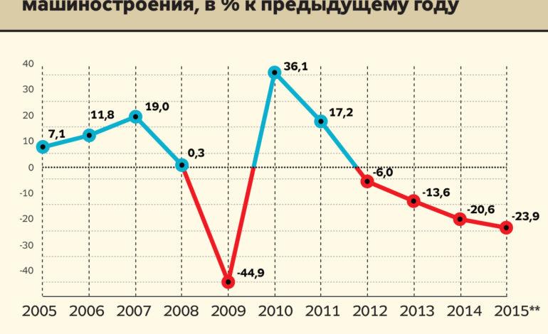 Украина присоединилась к региональной конвенции, упрощающей экспорт товаров