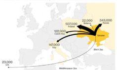 Куда граждане Украины чаще всего едут на работу?