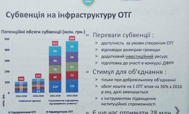 Количество потенциальных ОТГ в Болградском районе предлагают увеличить до пяти