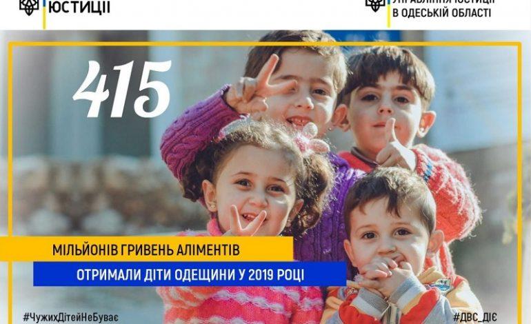 415 миллионов гривен алиментов получили дети Одесчины в текущем году
