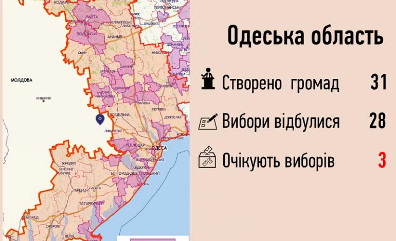 Киев усиливает давление на Одесскую область с целью ускорения объединения громад
