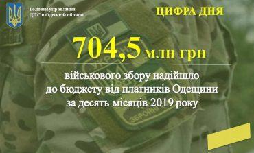 Налогоплательщики Одесчины направили в госбюджет 704,5 миллионов гривен военного сбора