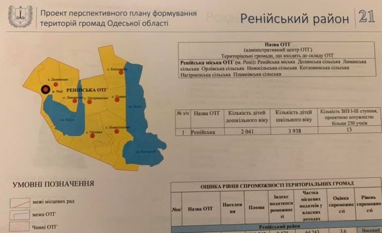 Вопрос о конфигурации ОТГ на территории Ренийского района до сих пор остаётся без ответа