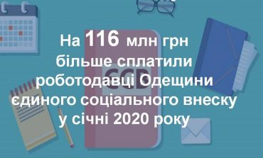 Работодатели Одесской области в январе уплатили на 116 млн грн больше единого социального взноса