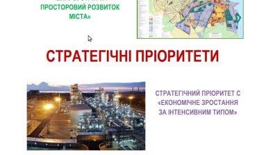В Белгороде-Днестровском проведут публичные обсуждения Стратегии развития громады
