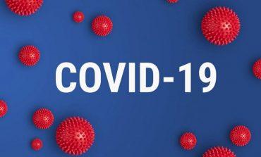 В 11 областях превышен коэффициент выявления новых случаев COVID-19, в двух - COVID-госпитализация