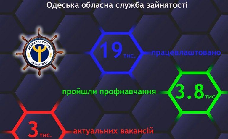 В Одесской области средняя продолжительность поиска работы длится 132 дня